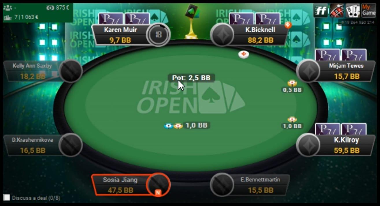 Стол Крашенниковой на Irish Open Online