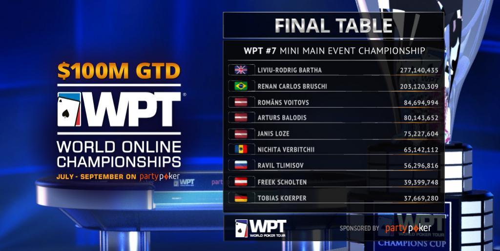 Финальный стол WPT Mini Main Event