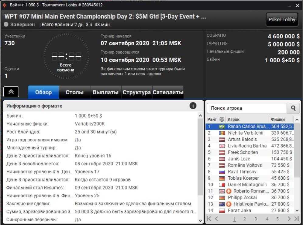 WPT Mini Main Event Championship Day 2